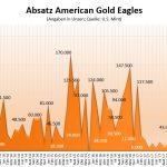 American-Eagles-12-2018-Gold