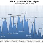 American-Eagles-12-2018-Silber