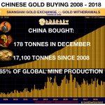 China-Gold-kauf