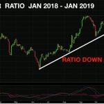 gold_silver_ratio