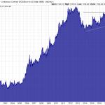 EUR-Gold-Chart-08.02.19