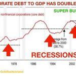 Unternehmens-Schulden