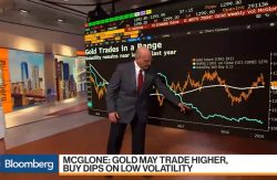 Gold, Bloomberg