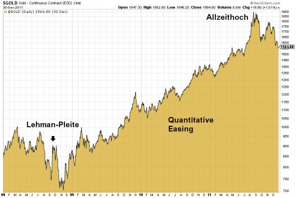 Gold, Lehman