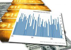 Gold, US-Arbeitsmarkt