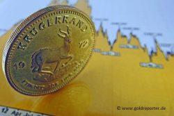 Gold, Goldpreis, März, Statistik (Foto: Goldreporter)