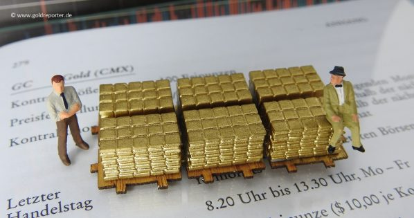 Goldmarkt, Gold, COMEX