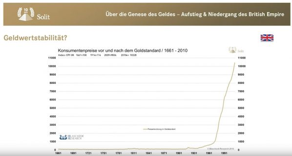 Gold, Goldstandard, Geldwert, Stabilität, Inflation