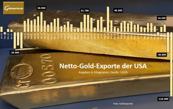 Gold, USA, Import, Rekord