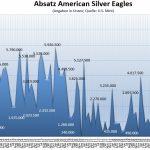 American-Eagle-Silber12-2020