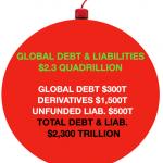 Zeitbombe Derivate
