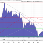 Goldpreis-Chart-11.05.21