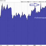 Silversqueeze Rally
