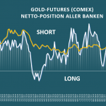 Bank-Parti-Gold-07-2021