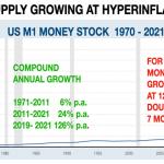 US-Geldmenge-Hyperinflation