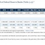Fed-Gold-28.09.21