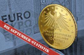 Gold, Goldpreis, September (Foto: Goldreporter)