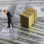 Goldpreis-CoT-21.09.21