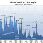 Silbermünzen-Eagle-08-2021