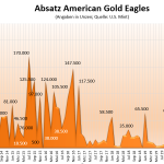 American-Eagles-Gold-09-2021