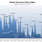 American-Eagles-Silber-09-2021