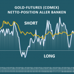 Bank-Parti-Gold-10-2021