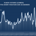 Bank-Parti-Silber-10-2021