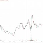 COMEX-Goldpreis-13.10.21