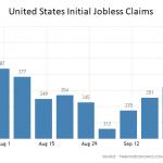US-Arbeitsmarkt 09-2021