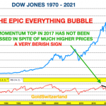 the_everything_bubble_7